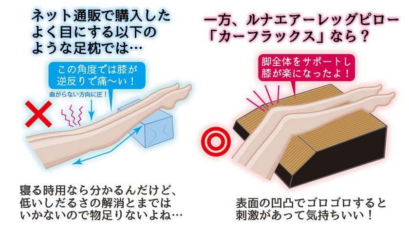 脚枕の比較図
